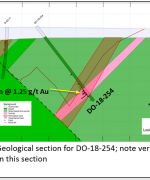 PR-July-9-2018 Geological Section for DO-18-254