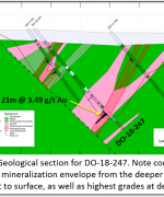 PR-July-9-2018 Geological Section for DO-18-247